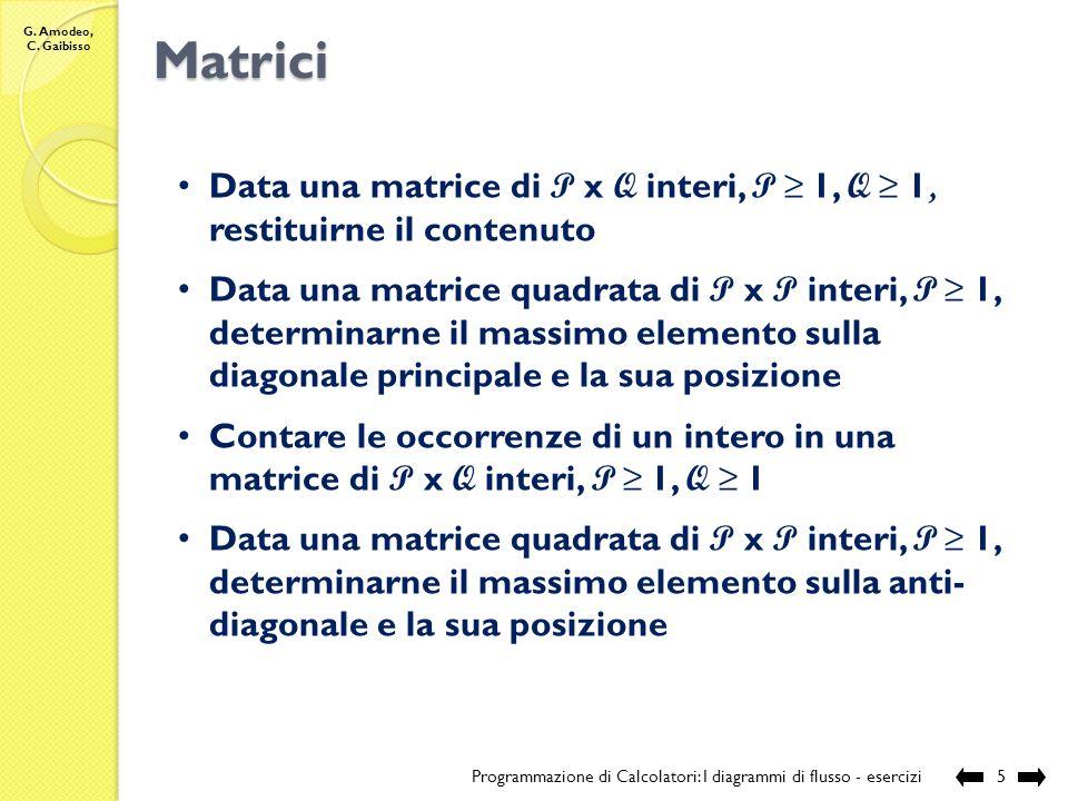 G. Amodeo, C. Gaibisso Matrici Data una matrice di P x Q interi, P 1, Q 1, restituirne il contenuto Data una matrice quadrata di P x P interi, P 1, de