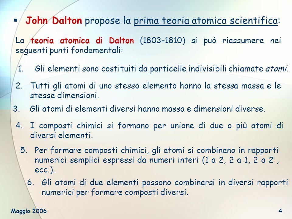 Maggio 200645 Il numero atomico è il numero degli elettroni presenti nei rispettivi atomi e viene indicato con la lettera Z.