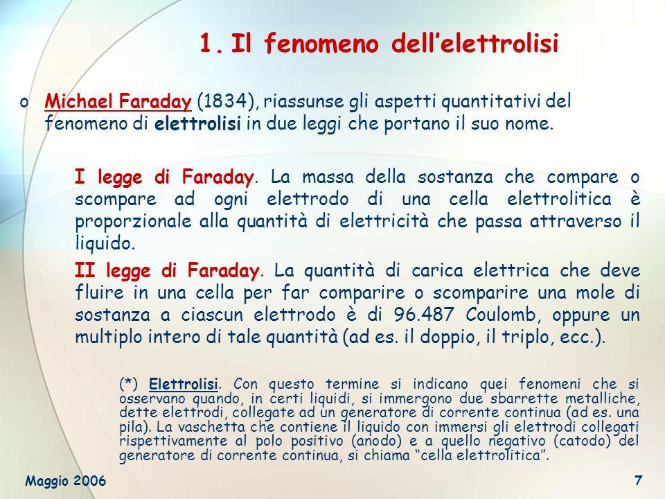 Maggio 200648 CONCLUSIONE: LATOMO è costituito da 3 tipi di particelle subatomiche: l elettrone (e) carico - ; il protone (p) carico + ; il neutrone (n) neutro.