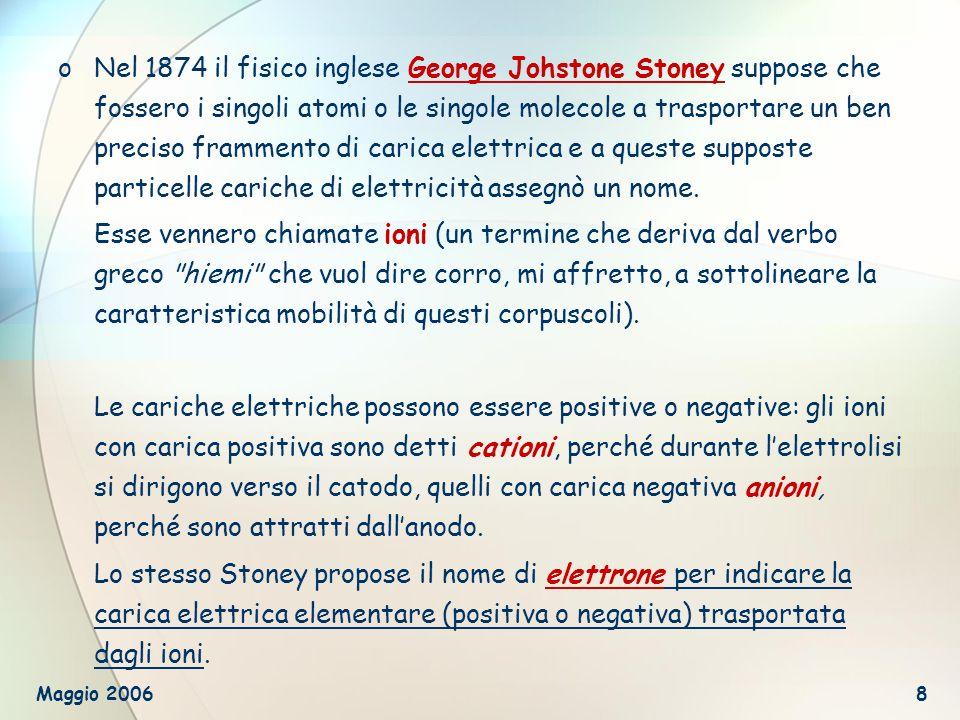 Maggio 200649 LA STRUTTURA INTERNA DELL ATOMO Le masse degli elementi costitutivi dellatomo sono: