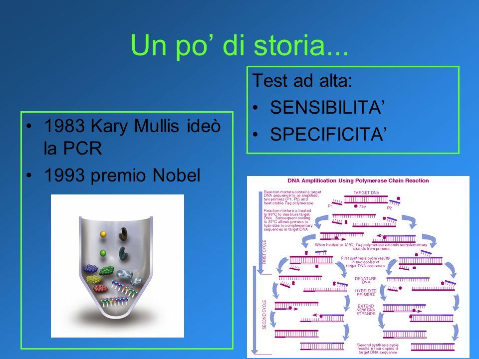 Un po di storia... 1983 Kary Mullis ideò la PCR 1993 premio Nobel Test ad alta: SENSIBILITA SPECIFICITA