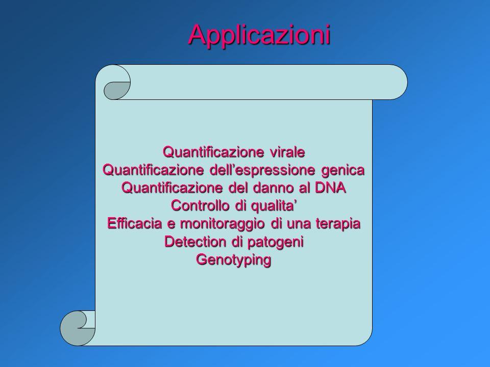 Applicazioni Quantificazione virale Quantificazione dellespressione genica Quantificazione del danno al DNA Controllo di qualita Efficacia e monitorag