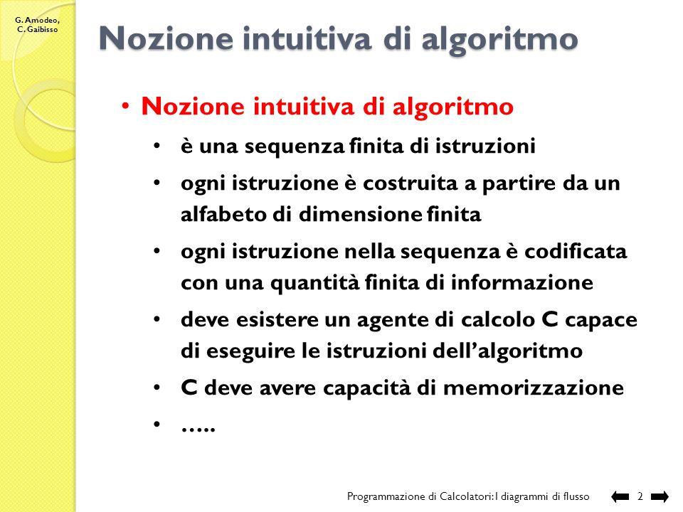 G. Amodeo, C. Gaibisso Programmazione di Calcolatori Lezione V I Diagrammi di Flusso Programmazione di Calcolatori: I diagrammi di flusso 1