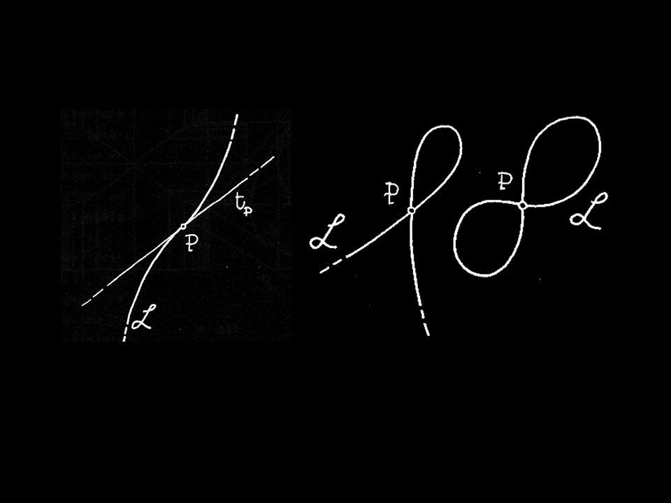 TANGENTE di una curva e curva come INVILUPPO La tangente in un generico punto A di una curva piana è la posizione limite della secante in A e in un punto A quando A tende a A.