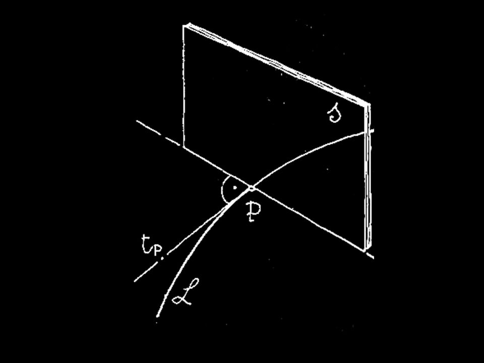 Luoghi legittimi: cinematismi spaziali a due gradi di libertà e funzioni rappresentati superficie Superficie è ogni oggetto topologico localmente omeomorfo al piano; lo si può immaginare descritto dal moto di una curva (generatrice) lungo unaltra curva (direttrice) e dunque assimilabile a un cinematismo a tre dimensioni e due gradi libertà In quanto tale (sia come luogo di punti o inviluppo di piani) una superficie può essere descritta con funzioni di tre variabili, se lequazione è algebrica la si dice algebrica e il suo ordine equivale al grado del polinomio.
