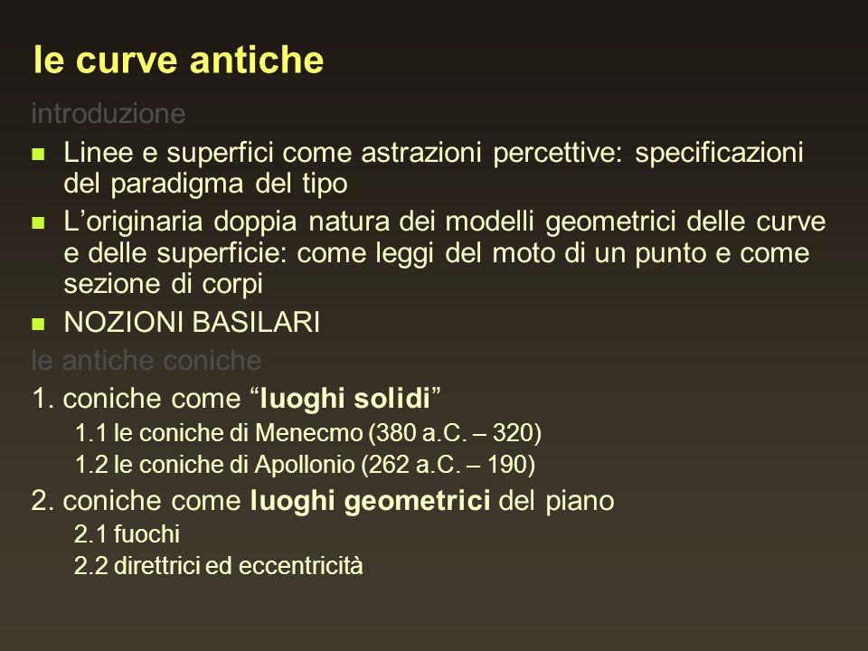 le curve antiche introduzione Linee e superfici come astrazioni percettive: specificazioni del paradigma del tipo Loriginaria doppia natura dei modell