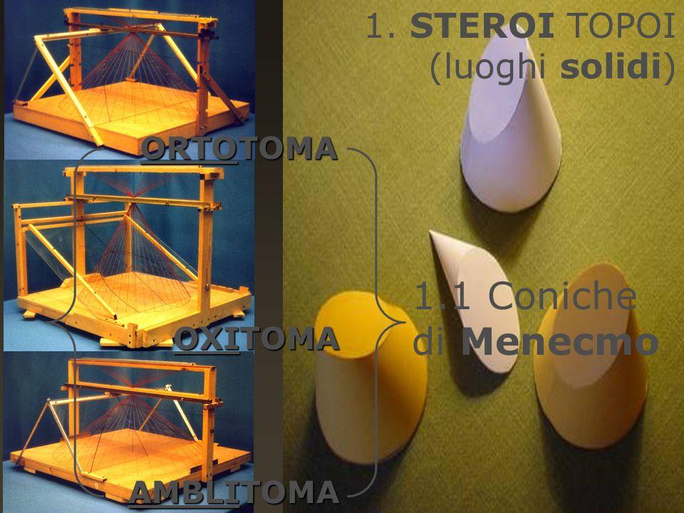 1.1 Coniche di Menecmo ORTOTOMA OXITOMA AMBLITOMA 1. STEROI TOPOI (luoghi solidi)