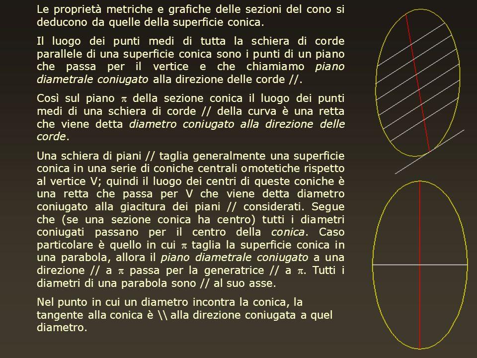 Le proprietà metriche e grafiche delle sezioni del cono si deducono da quelle della superficie conica. Il luogo dei punti medi di tutta la schiera di