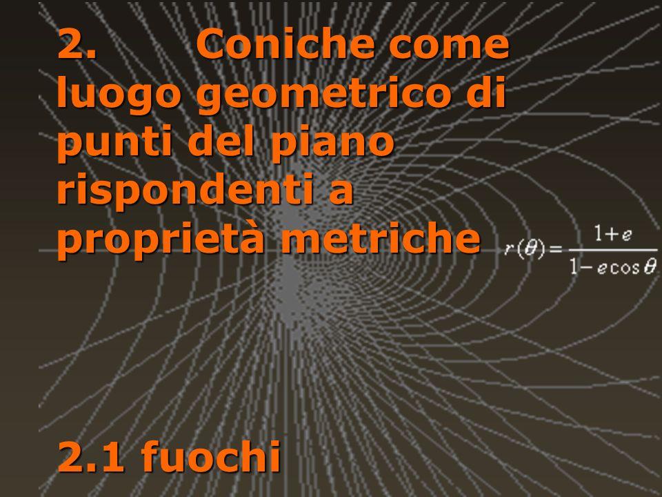 2. Coniche come luogo geometrico di punti del piano rispondenti a proprietà metriche 2.1 fuochi