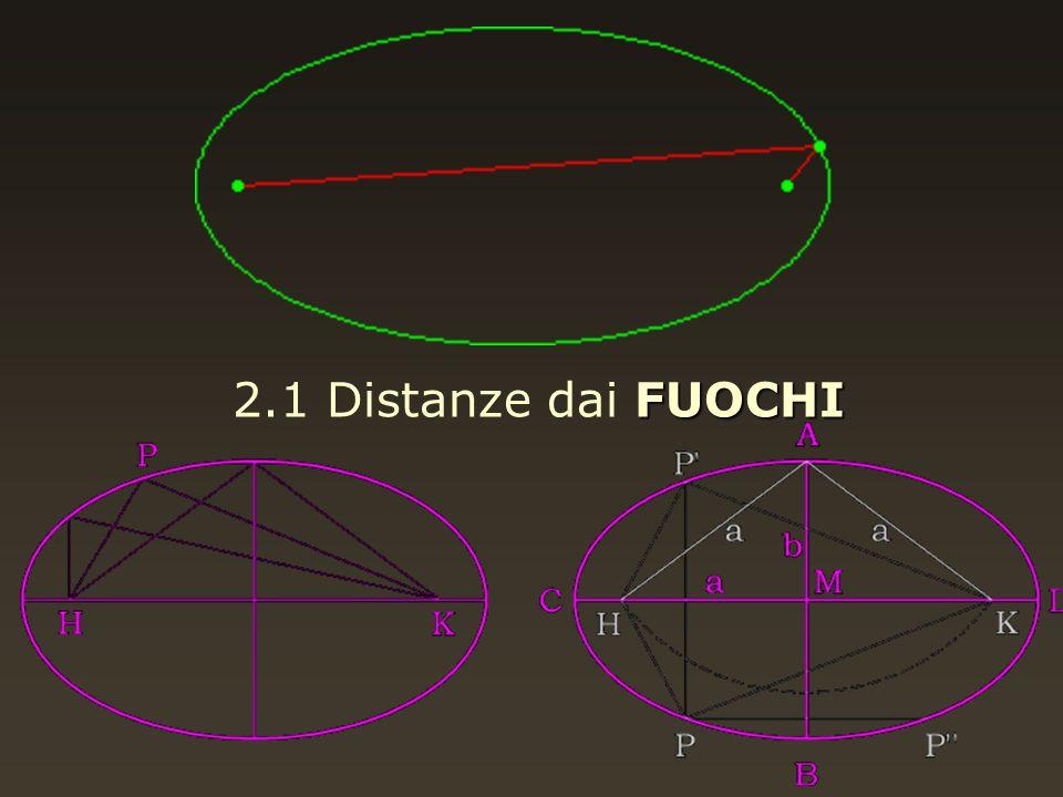 FUOCHI 2.1 Distanze dai FUOCHI
