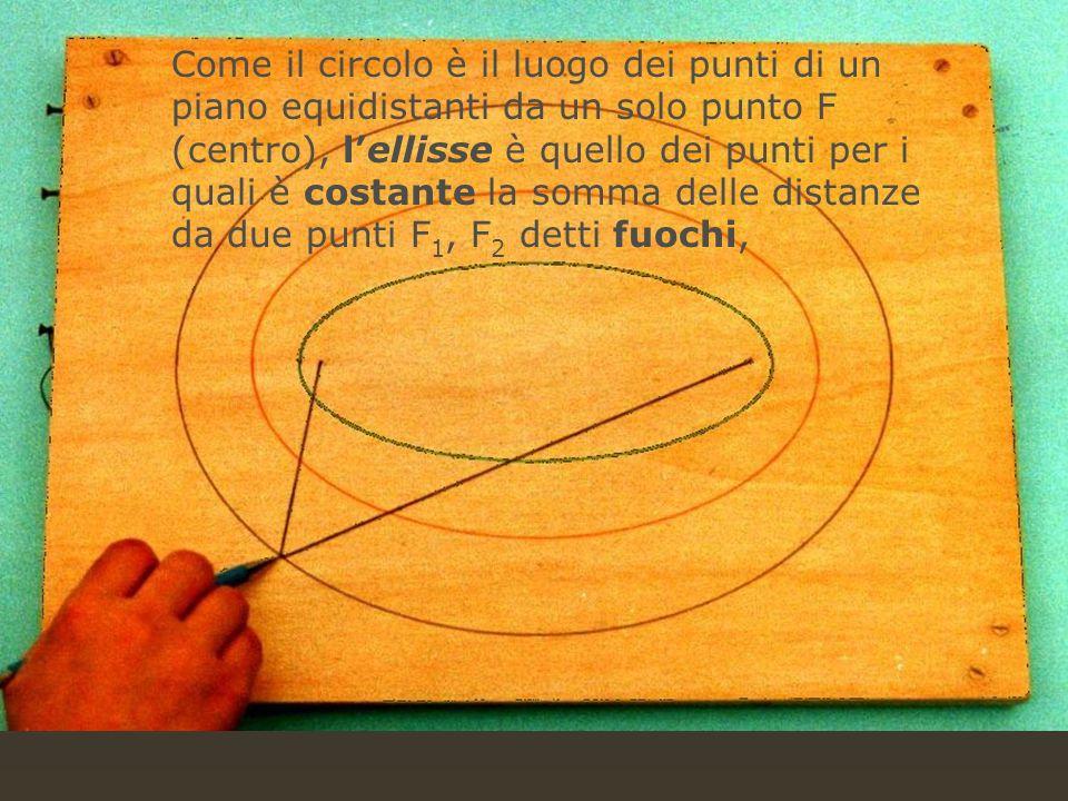Come il circolo è il luogo dei punti di un piano equidistanti da un solo punto F (centro), lellisse è quello dei punti per i quali è costante la somma