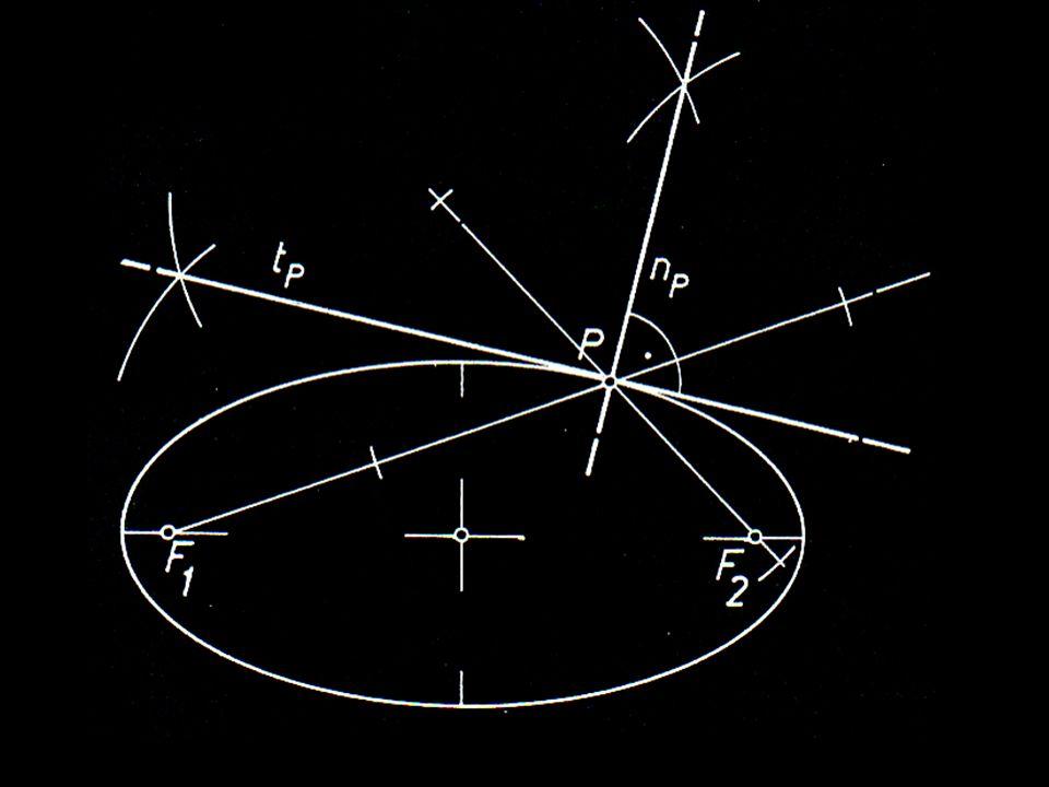 liperbole è il luogo dei punti per i quali è costante la differenza delle distanze da due fuochi F 1, F 2,