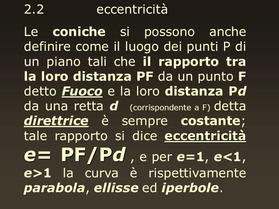 2.2 eccentricità eccentricità e= PF/Pd Le coniche si possono anche definire come il luogo dei punti P di un piano tali che il rapporto tra la loro dis