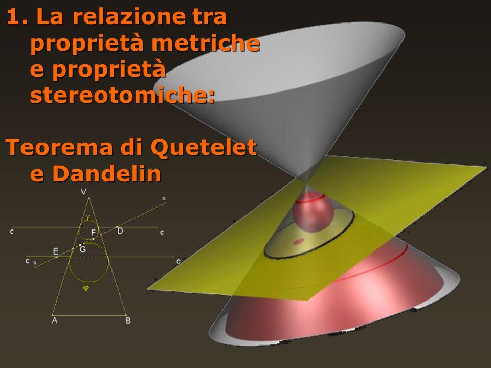 1. La relazione tra proprietà metriche e proprietà stereotomiche: Teorema di Quetelet e Dandelin