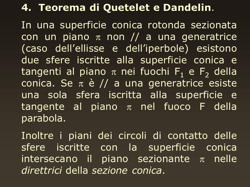 4. Teorema di Quetelet e Dandelin. In una superficie conica rotonda sezionata con un piano non // a una generatrice (caso dellellisse e delliperbole)