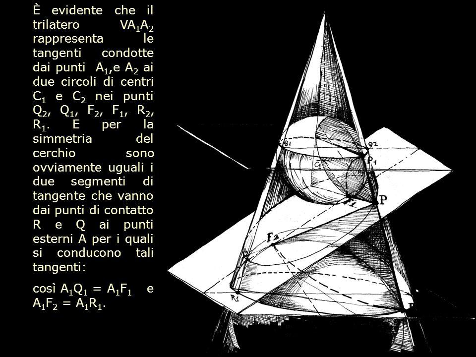 È evidente che il trilatero VA 1 A 2 rappresenta le tangenti condotte dai punti A 1,e A 2 ai due circoli di centri C 1 e C 2 nei punti Q 2, Q 1, F 2,