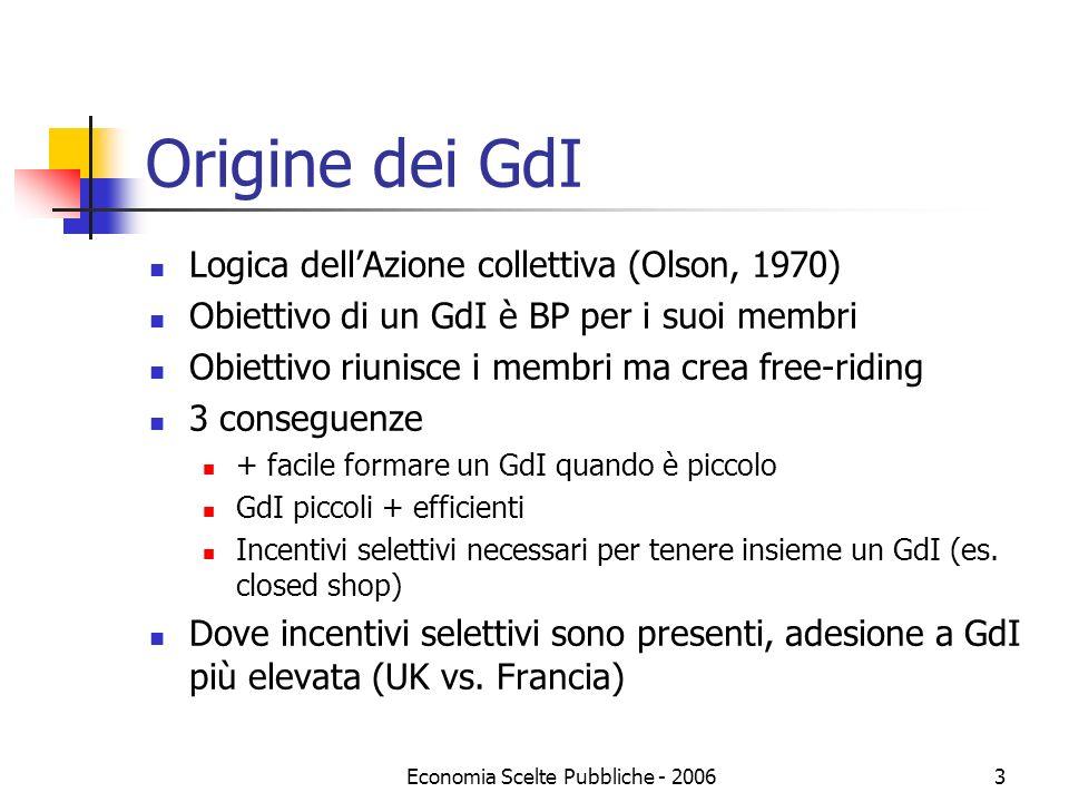 Economia Scelte Pubbliche - 20063 Origine dei GdI Logica dellAzione collettiva (Olson, 1970) Obiettivo di un GdI è BP per i suoi membri Obiettivo riun