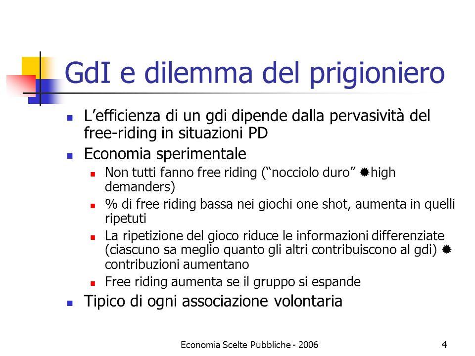 Economia Scelte Pubbliche - 20064 GdI e dilemma del prigioniero Lefficienza di un gdi dipende dalla pervasività del free-riding in situazioni PD Econo