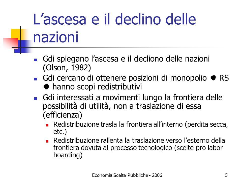 Economia Scelte Pubbliche - 20065 Lascesa e il declino delle nazioni Gdi spiegano lascesa e il decliono delle nazioni (Olson, 1982) Gdi cercano di ott