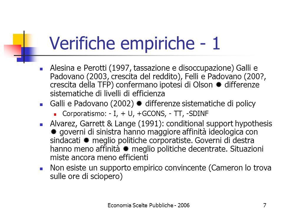 Economia Scelte Pubbliche - 20067 Verifiche empiriche - 1 Alesina e Perotti (1997, tassazione e disoccupazione) Galli e Padovano (2003, crescita del reddito), Felli e Padovano (200 , crescita della TFP) confermano ipotesi di Olson differenze sistematiche di livelli di efficienza Galli e Padovano (2002) differenze sistematiche di policy Corporatismo: - I, + U, +GCONS, - TT, -SDINF Alvarez, Garrett & Lange (1991): conditional support hypothesis governi di sinistra hanno maggiore affinità ideologica con sindacati meglio politiche corporatiste.