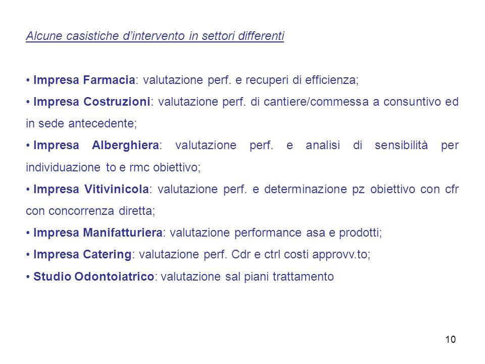 Alcune casistiche dintervento in settori differenti Impresa Farmacia: valutazione perf. e recuperi di efficienza; Impresa Costruzioni: valutazione per