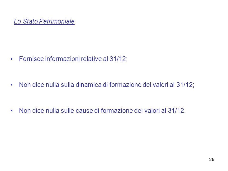 25 Lo Stato Patrimoniale Fornisce informazioni relative al 31/12; Non dice nulla sulla dinamica di formazione dei valori al 31/12; Non dice nulla sull