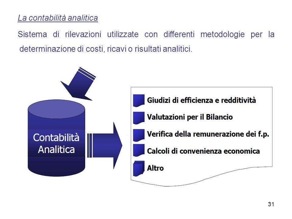 31 La contabilità analitica Sistema di rilevazioni utilizzate con differenti metodologie per la determinazione di costi, ricavi o risultati analitici.