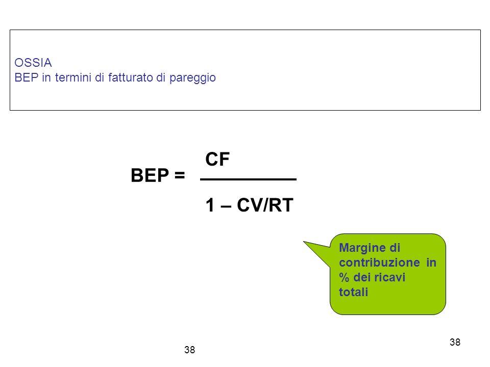 38 OSSIA BEP in termini di fatturato di pareggio BEP = Margine di contribuzione in % dei ricavi totali CF 1 – CV/RT