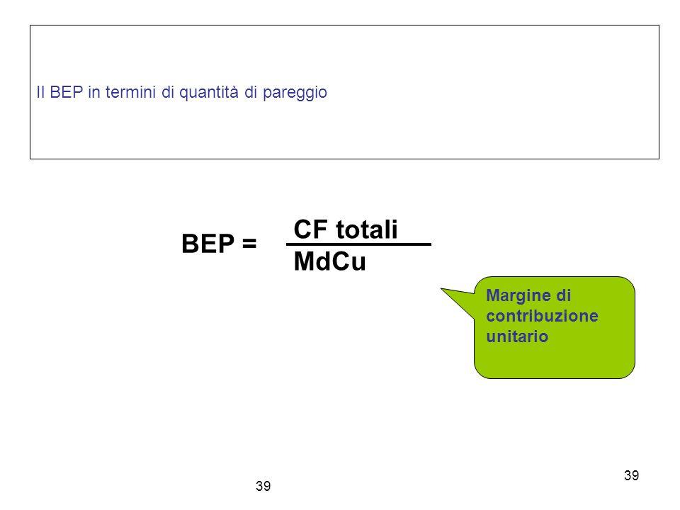 39 Il BEP in termini di quantità di pareggio BEP = CF totali MdCu Margine di contribuzione unitario