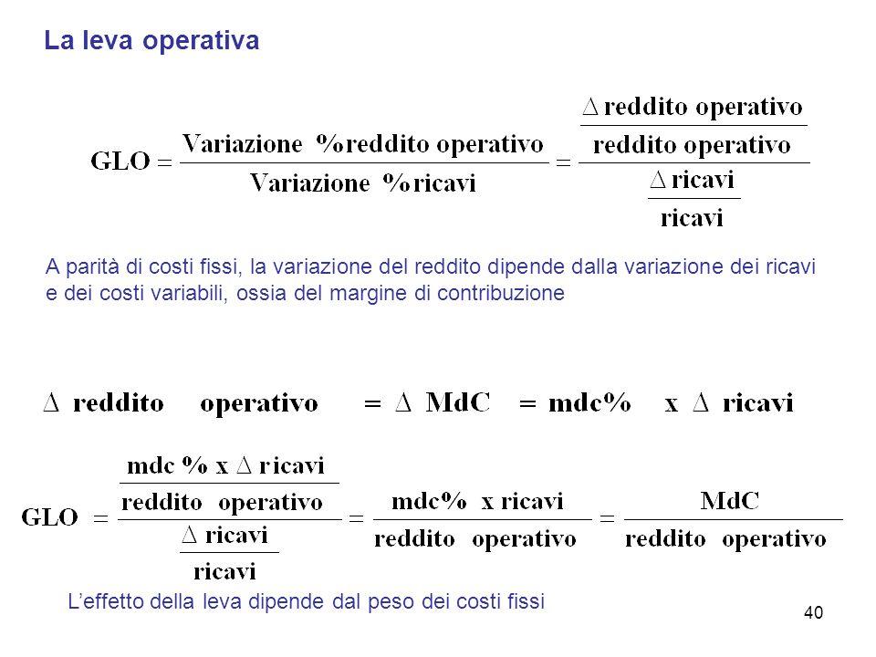 La leva operativa A parità di costi fissi, la variazione del reddito dipende dalla variazione dei ricavi e dei costi variabili, ossia del margine di c
