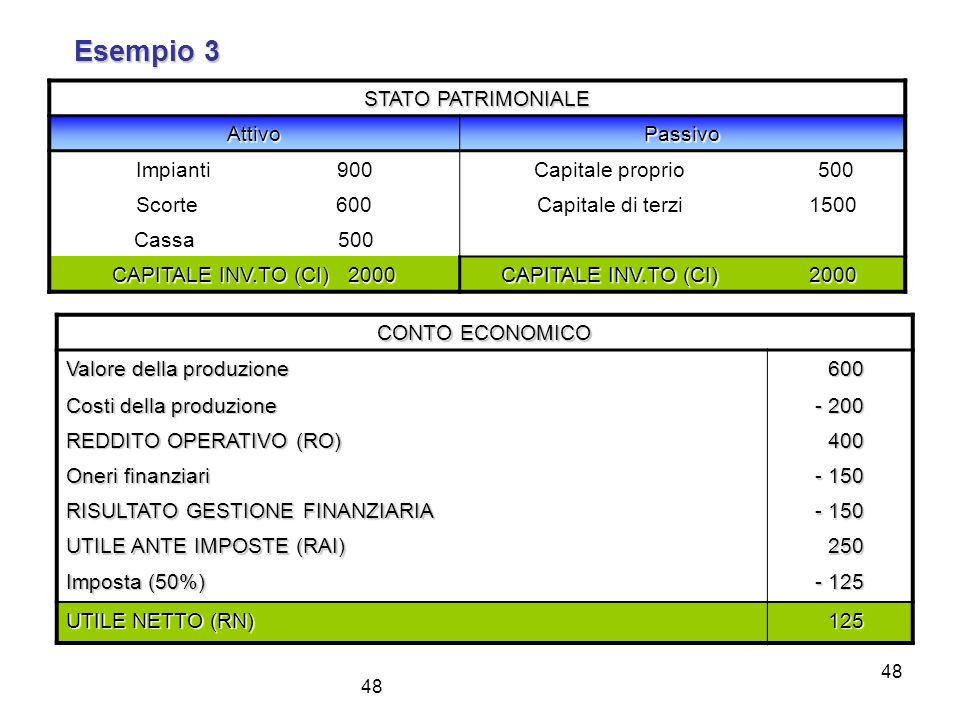48 Esempio 3 STATO PATRIMONIALE AttivoPassivo Impianti 900 Capitale proprio 500 Scorte 600 Capitale di terzi1500 Cassa 500 CAPITALE INV.TO (CI) 2000 C