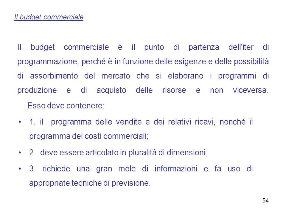 54 Il budget commerciale è il punto di partenza dell'iter di programmazione, perché è in funzione delle esigenze e delle possibilità di assorbimento d