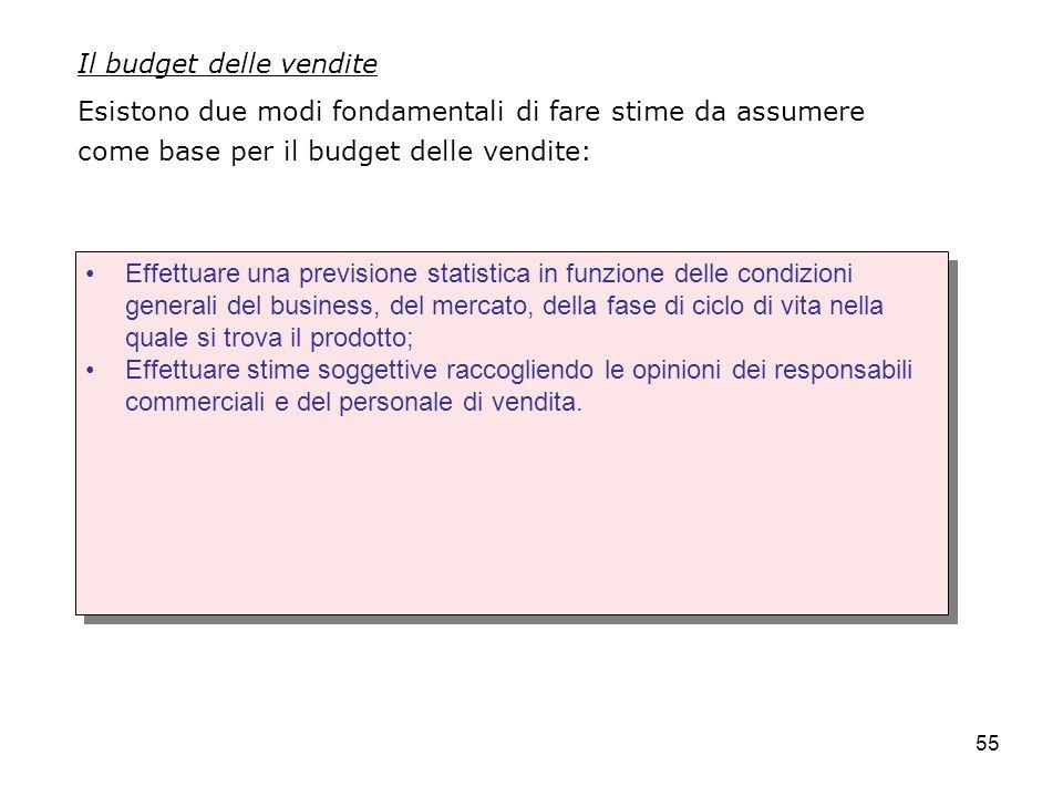 55 Il budget delle vendite Esistono due modi fondamentali di fare stime da assumere come base per il budget delle vendite: Effettuare una previsione s