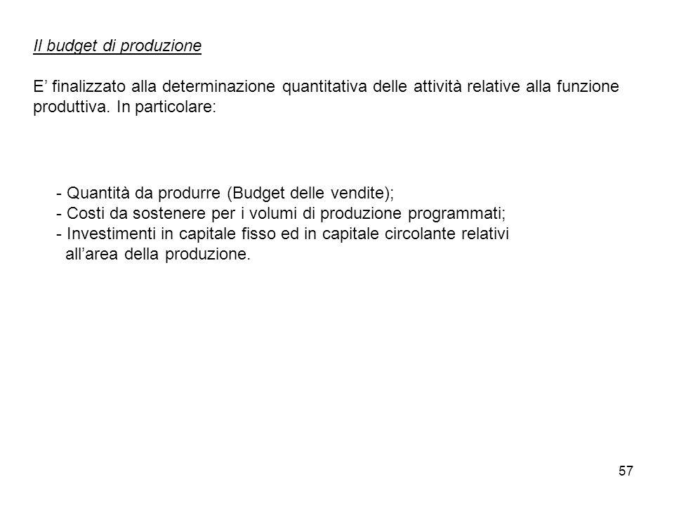 57 Il budget di produzione E finalizzato alla determinazione quantitativa delle attività relative alla funzione produttiva. In particolare: - Quantità