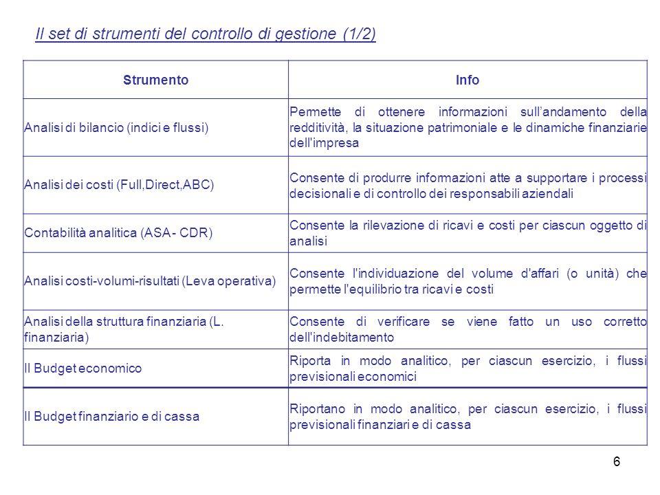 StrumentoInfo Analisi di bilancio (indici e flussi) Permette di ottenere informazioni sullandamento della redditività, la situazione patrimoniale e le