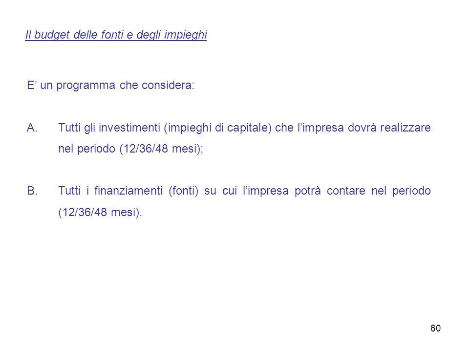 Il budget delle fonti e degli impieghi E un programma che considera: A.Tutti gli investimenti (impieghi di capitale) che limpresa dovrà realizzare nel