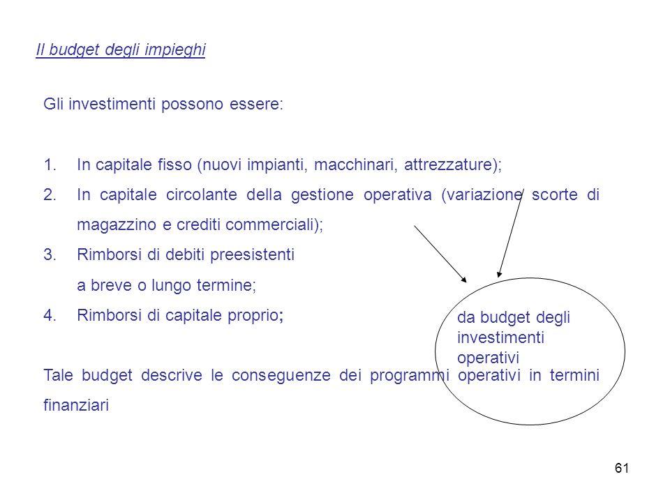 Il budget degli impieghi Gli investimenti possono essere: 1.In capitale fisso (nuovi impianti, macchinari, attrezzature); 2.In capitale circolante del