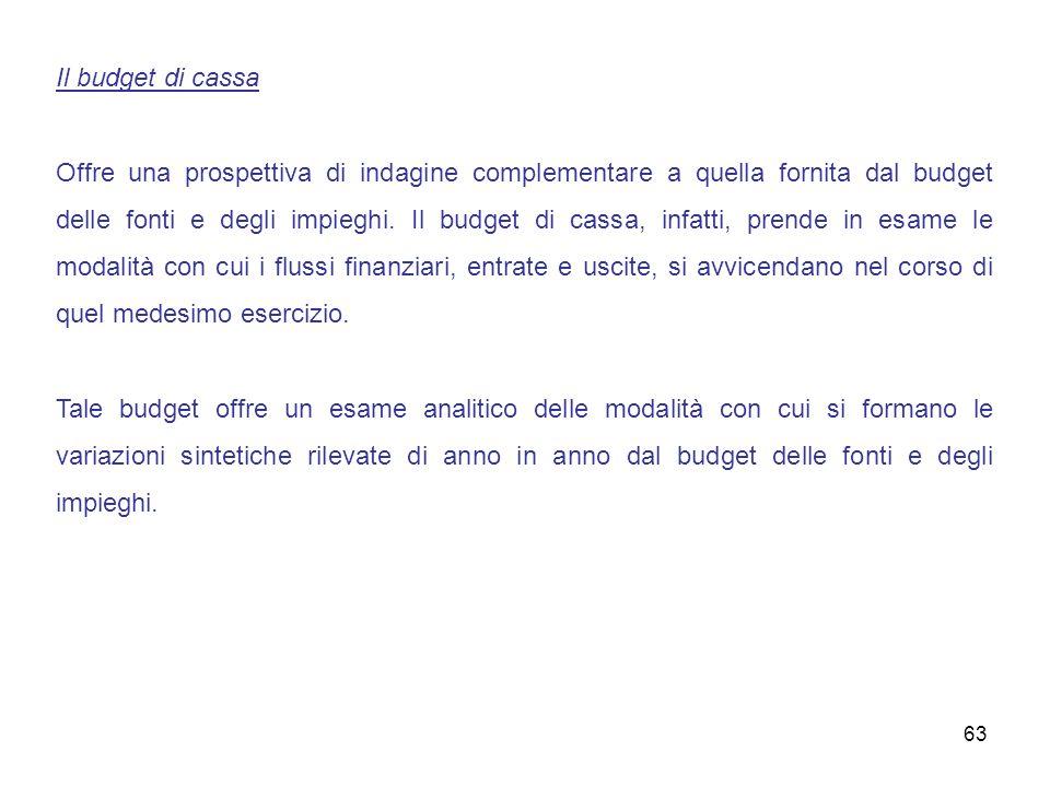 Il budget di cassa Offre una prospettiva di indagine complementare a quella fornita dal budget delle fonti e degli impieghi. Il budget di cassa, infat