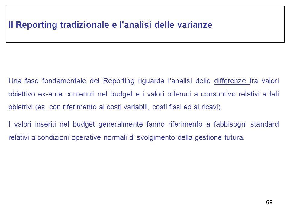 Il Reporting tradizionale e lanalisi delle varianze Una fase fondamentale del Reporting riguarda lanalisi delle differenze tra valori obiettivo ex-ant