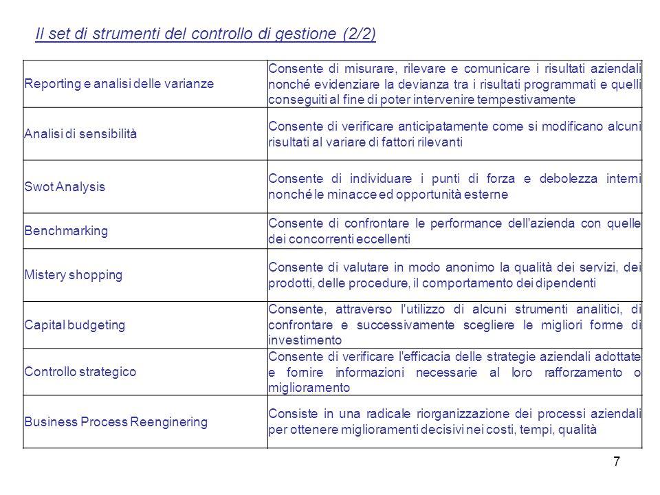Il set di strumenti del controllo di gestione (2/2) 7 Reporting e analisi delle varianze Consente di misurare, rilevare e comunicare i risultati azien