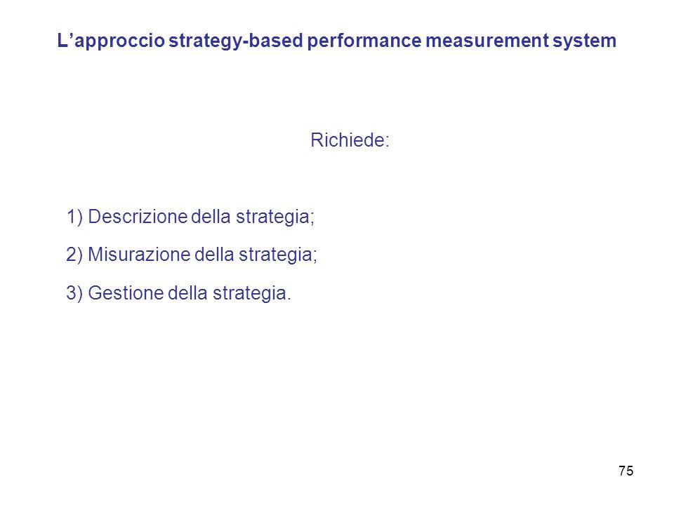 Lapproccio strategy-based performance measurement system Richiede: 1) Descrizione della strategia; 2) Misurazione della strategia; 3) Gestione della s
