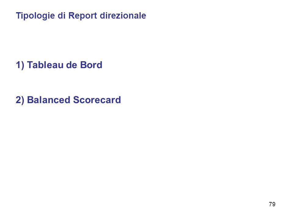 1) Tableau de Bord 2) Balanced Scorecard Tipologie di Report direzionale 79