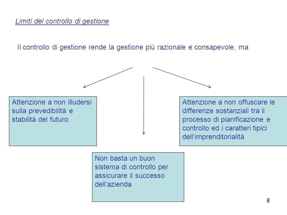 Limiti del controllo di gestione Il controllo di gestione rende la gestione più razionale e consapevole, ma 8 Attenzione a non illudersi sulla prevedi