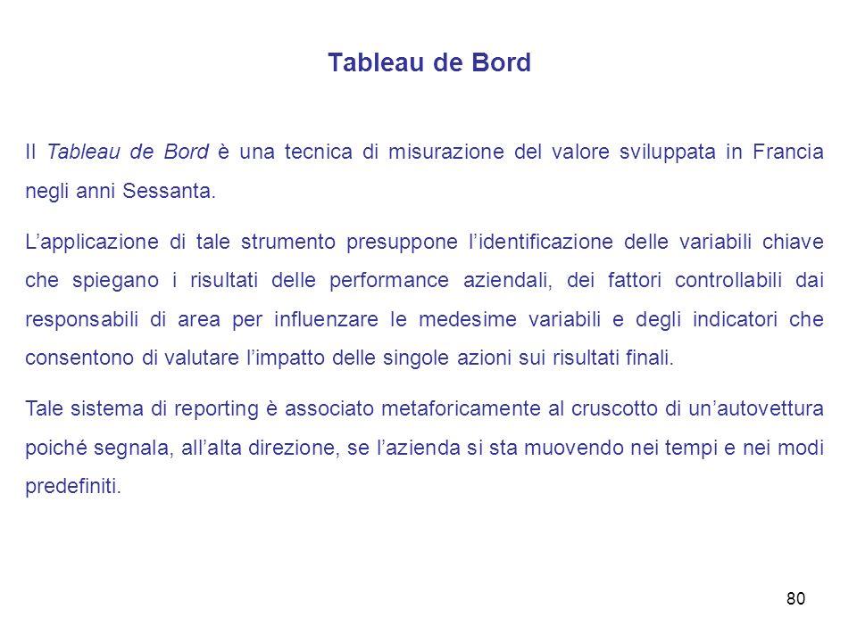 Tableau de Bord Il Tableau de Bord è una tecnica di misurazione del valore sviluppata in Francia negli anni Sessanta. Lapplicazione di tale strumento