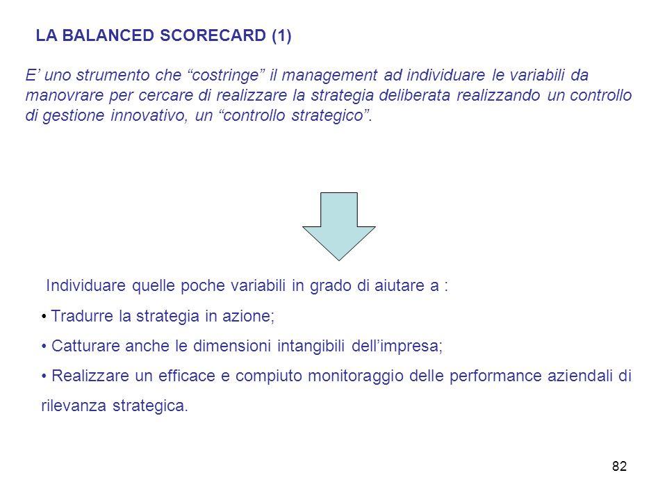 LA BALANCED SCORECARD (1) Individuare quelle poche variabili in grado di aiutare a : Tradurre la strategia in azione; Catturare anche le dimensioni in