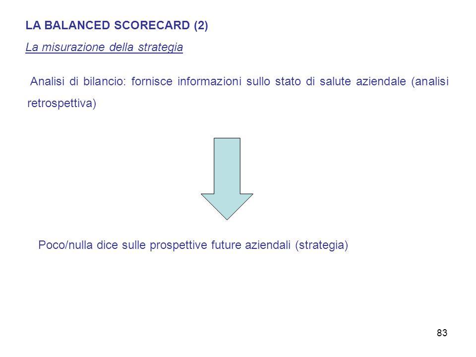 LA BALANCED SCORECARD (2) La misurazione della strategia Analisi di bilancio: fornisce informazioni sullo stato di salute aziendale (analisi retrospet