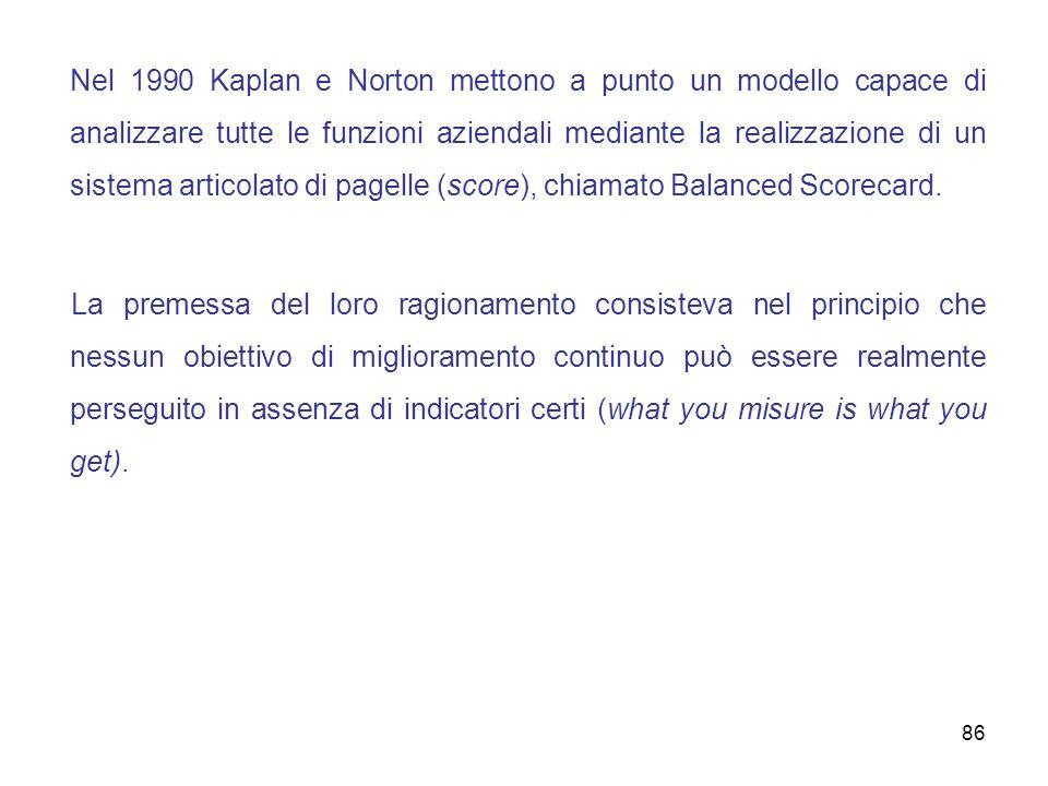 Nel 1990 Kaplan e Norton mettono a punto un modello capace di analizzare tutte le funzioni aziendali mediante la realizzazione di un sistema articolat