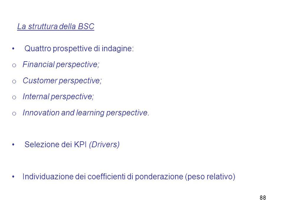 La struttura della BSC Quattro prospettive di indagine: o Financial perspective; o Customer perspective; o Internal perspective; o Innovation and lear