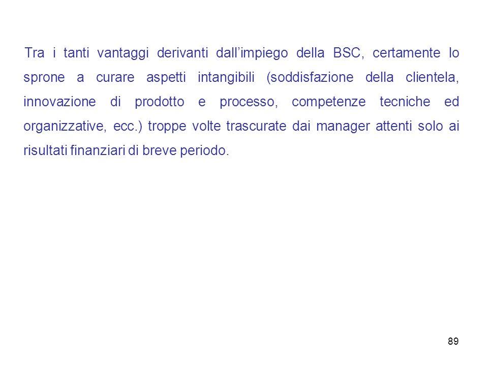 Tra i tanti vantaggi derivanti dallimpiego della BSC, certamente lo sprone a curare aspetti intangibili (soddisfazione della clientela, innovazione di