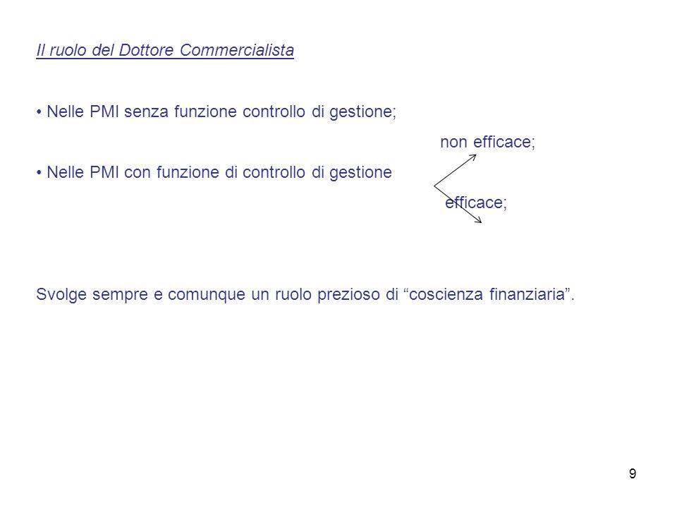 Il ruolo del Dottore Commercialista Nelle PMI senza funzione controllo di gestione; non efficace; Nelle PMI con funzione di controllo di gestione effi